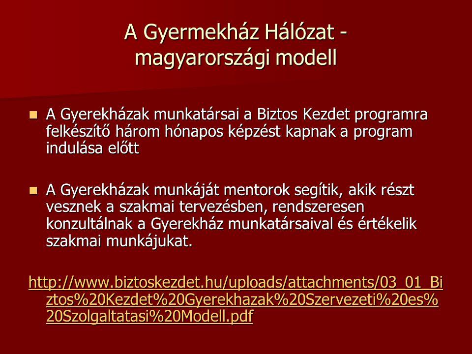 A Gyermekház Hálózat - magyarországi modell A Gyerekházak munkatársai a Biztos Kezdet programra felkészítő három hónapos képzést kapnak a program indu