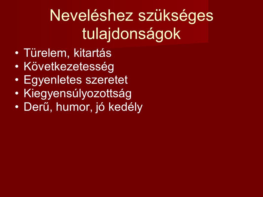 Felhasznált irodalom A neveléselmélet alapkérdései.
