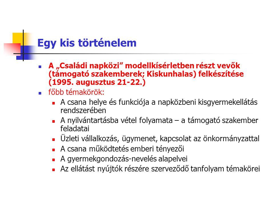 Köszönöm megtisztelő figyelmüket! nyitraia@t-online.hu