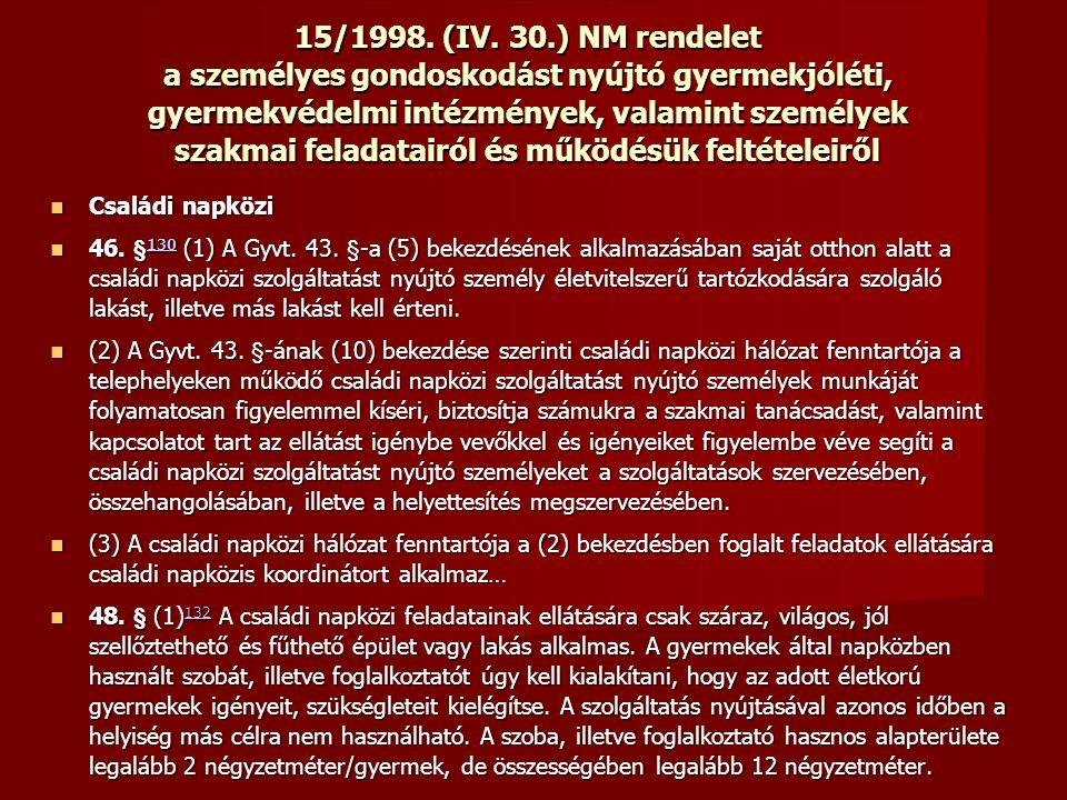 15/1998.(IV.