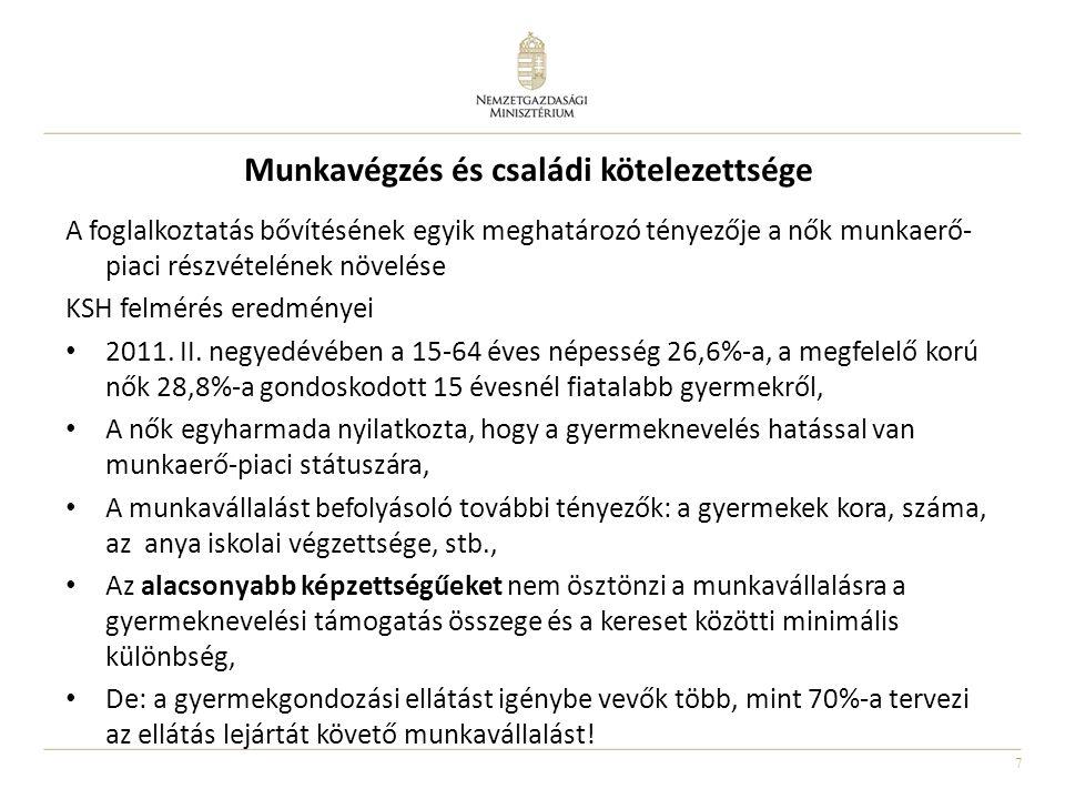 7 Munkavégzés és családi kötelezettsége A foglalkoztatás bővítésének egyik meghatározó tényezője a nők munkaerő- piaci részvételének növelése KSH felm