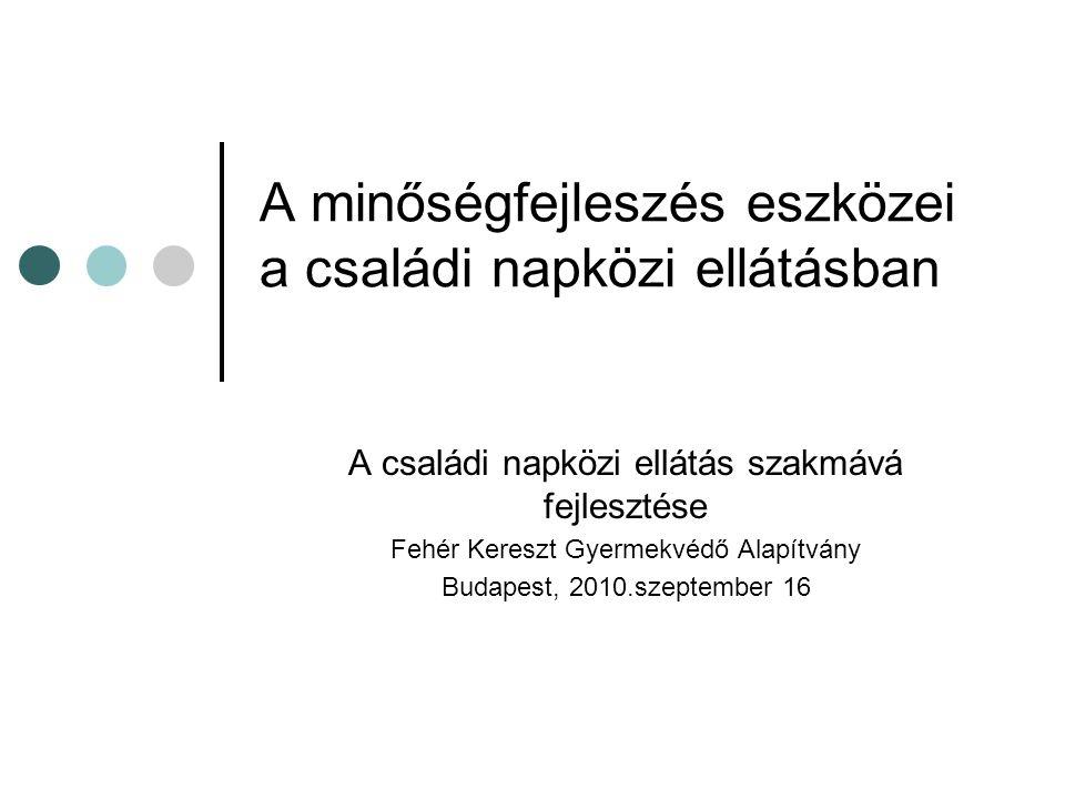 A minőségfejleszés eszközei a családi napközi ellátásban A családi napközi ellátás szakmává fejlesztése Fehér Kereszt Gyermekvédő Alapítvány Budapest,