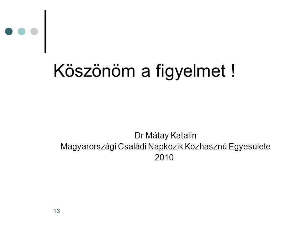 13 Köszönöm a figyelmet ! Dr Mátay Katalin Magyarországi Családi Napközik Közhasznú Egyesülete 2010.