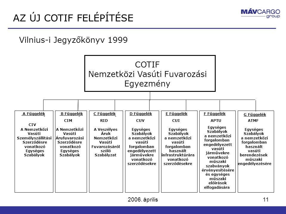 2006. április11 AZ ÚJ COTIF FELÉPÍTÉSE COTIF Nemzetközi Vasúti Fuvarozási Egyezmény A Függelék CIV A Nemzetközi Vasúti Személyszállítási Szerződésre v