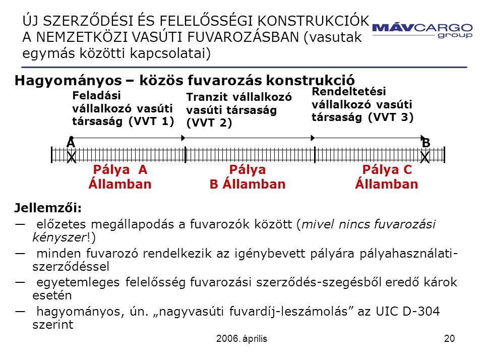 2006. április20 Hagyományos – közös fuvarozás konstrukció Jellemzői: ― előzetes megállapodás a fuvarozók között (mivel nincs fuvarozási kényszer!) ― m