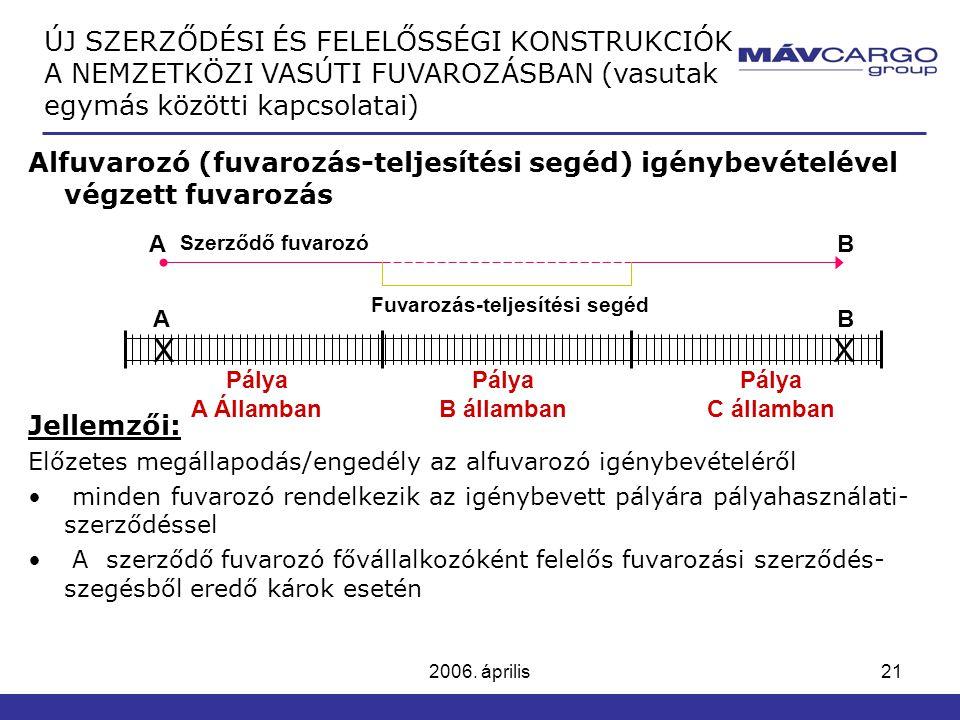 2006. április21 Alfuvarozó (fuvarozás-teljesítési segéd) igénybevételével végzett fuvarozás Jellemzői: Előzetes megállapodás/engedély az alfuvarozó ig