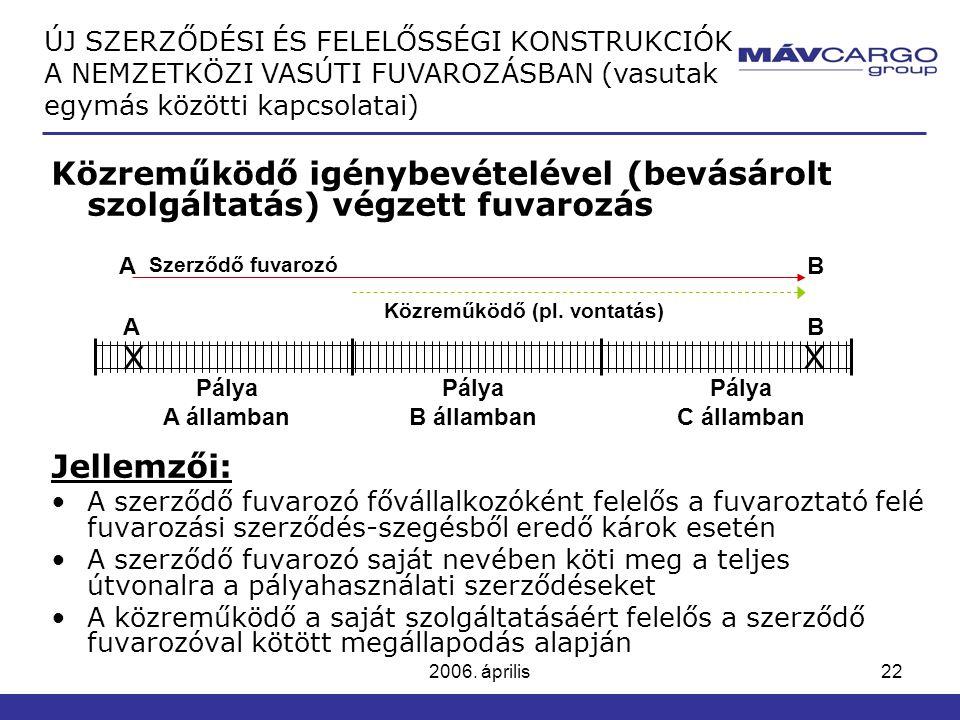 2006. április22 Közreműködő igénybevételével (bevásárolt szolgáltatás) végzett fuvarozás Jellemzői: A szerződő fuvarozó fővállalkozóként felelős a fuv