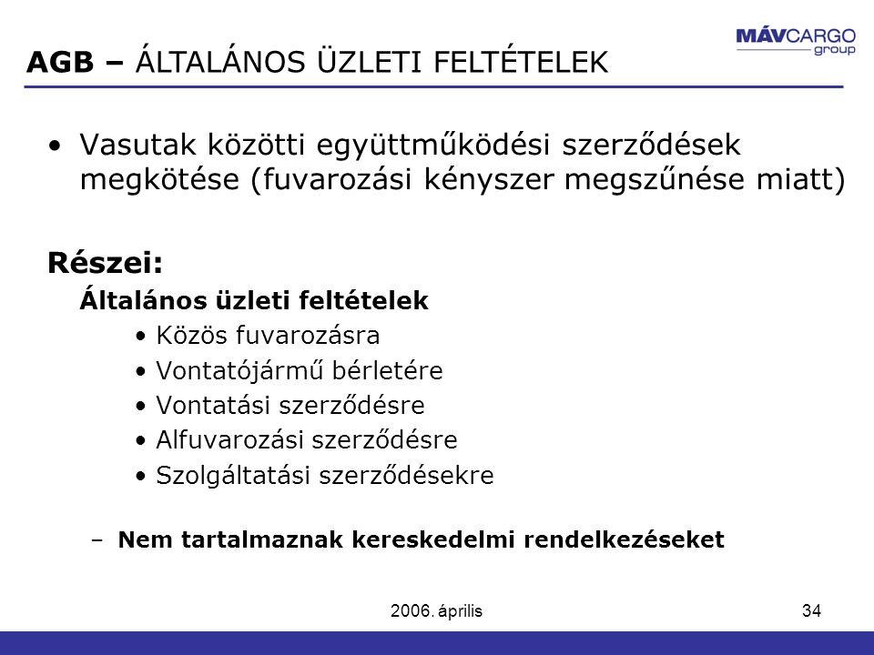 2006. április34 Vasutak közötti együttműködési szerződések megkötése (fuvarozási kényszer megszűnése miatt) Részei: Általános üzleti feltételek Közös