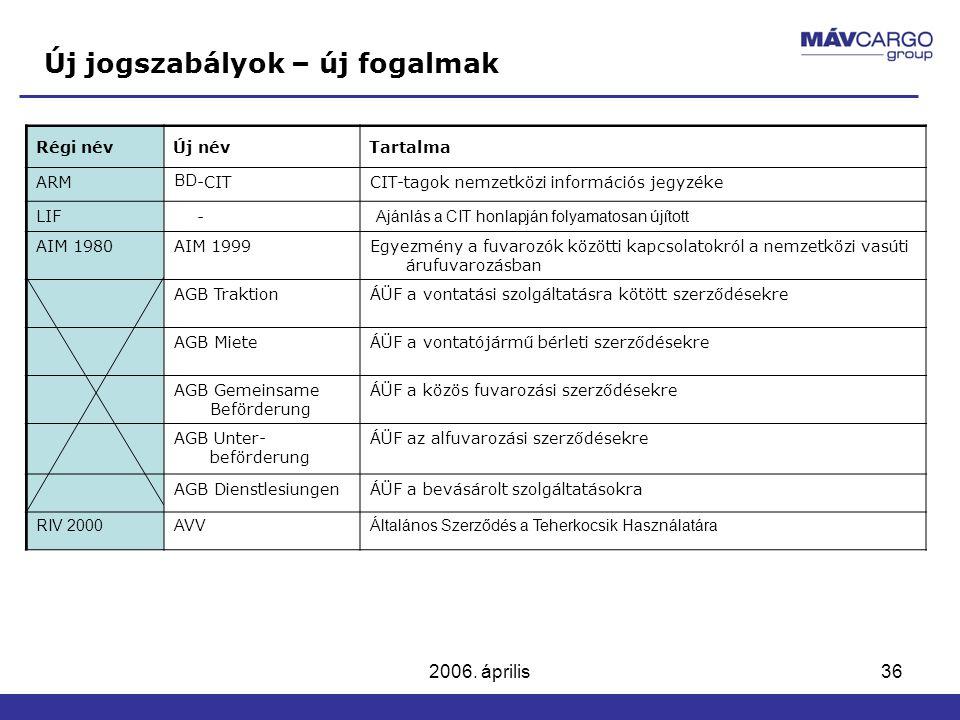 2006. április36 Új jogszabályok – új fogalmak Régi névÚj névTartalma ARM BD -CITCIT-tagok nemzetközi információs jegyzéke LIF - Ajánlás a CIT honlapjá