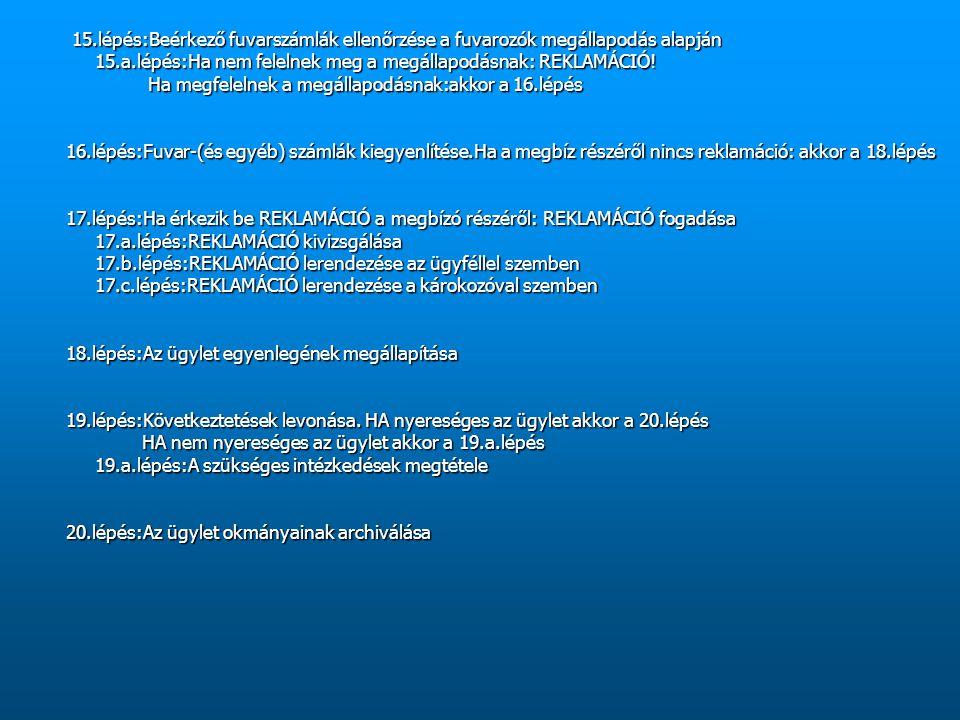 15.lépés:Beérkező fuvarszámlák ellenőrzése a fuvarozók megállapodás alapján 15.lépés:Beérkező fuvarszámlák ellenőrzése a fuvarozók megállapodás alapjá