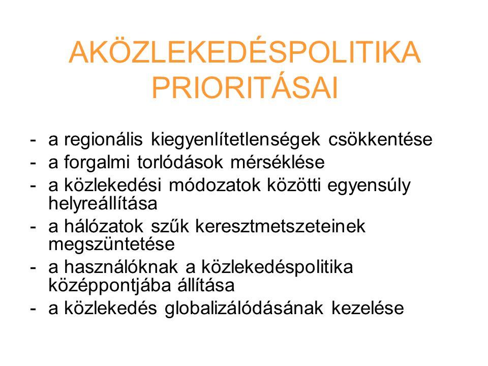 AKÖZLEKEDÉSPOLITIKA PRIORITÁSAI -a regionális kiegyenlítetlenségek csökkentése -a forgalmi torlódások mérséklése -a közlekedési módozatok közötti egye