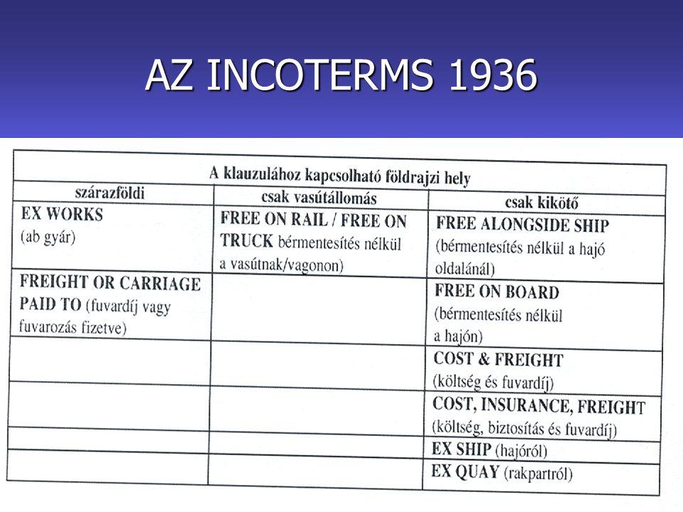 AZ INCOTERMS 1936