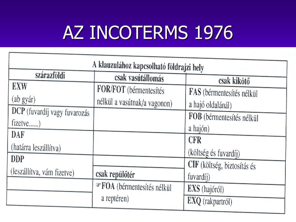 AZ INCOTERMS 1980
