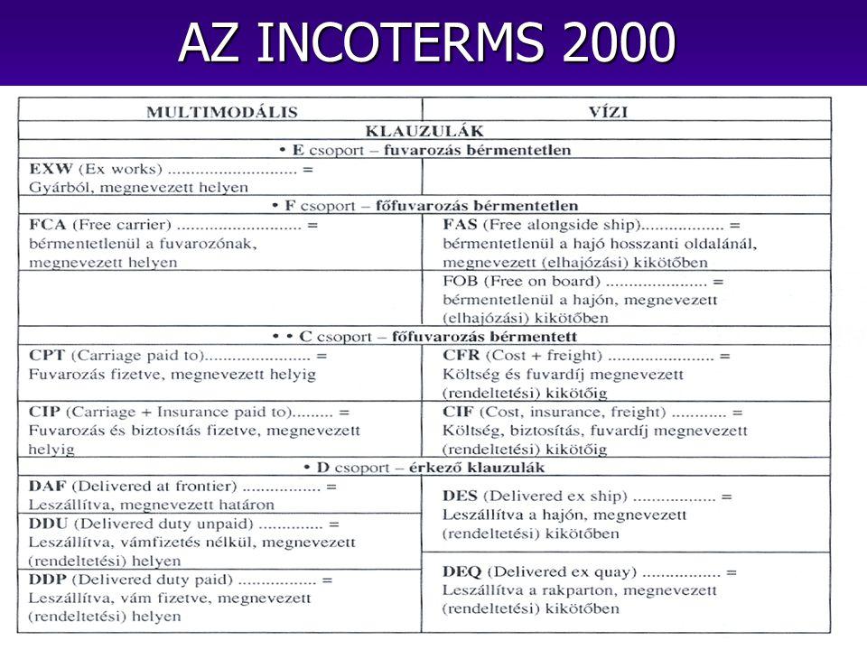 AZ INCOTERMS 2000
