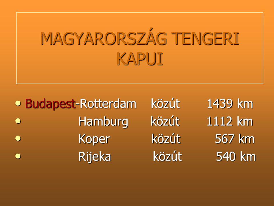 MAGYARORSZÁG TENGERI KAPUI Budapest-Rotterdam közút 1439 km Budapest-Rotterdam közút 1439 km Hamburg közút 1112 km Hamburg közút 1112 km Koper közút 5