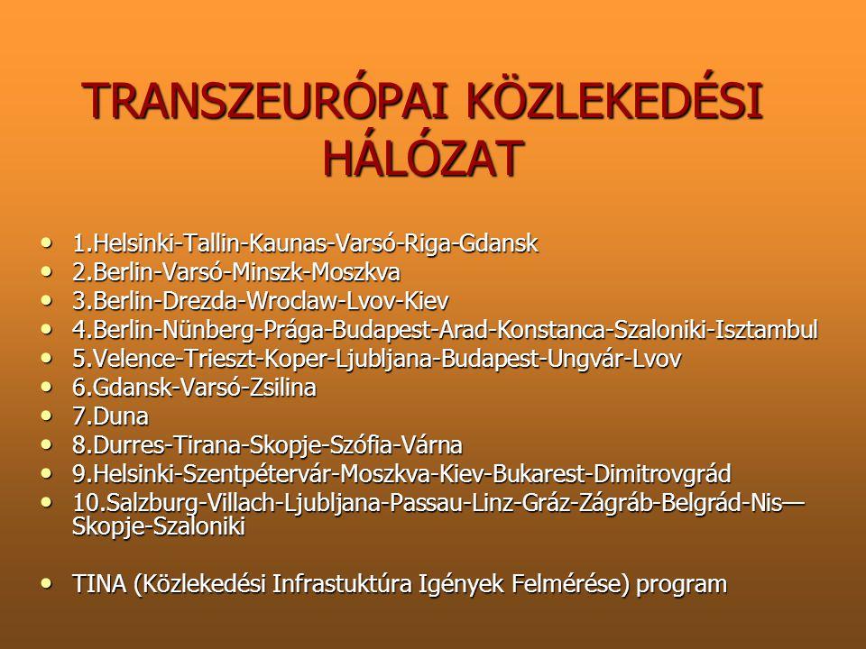 TRANSZEURÓPAI KÖZLEKEDÉSI HÁLÓZAT 1.Helsinki-Tallin-Kaunas-Varsó-Riga-Gdansk 1.Helsinki-Tallin-Kaunas-Varsó-Riga-Gdansk 2.Berlin-Varsó-Minszk-Moszkva