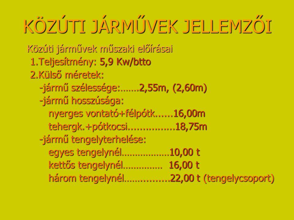 A KÖZUTI FUVAROZÁS JOGI SZABÁLYOZÁSA 1.Magyarországon a közúti közlekedés szabályait az 1/1975.(II.5) KPM-BM együttes rendelet a KRESZ határozza meg.