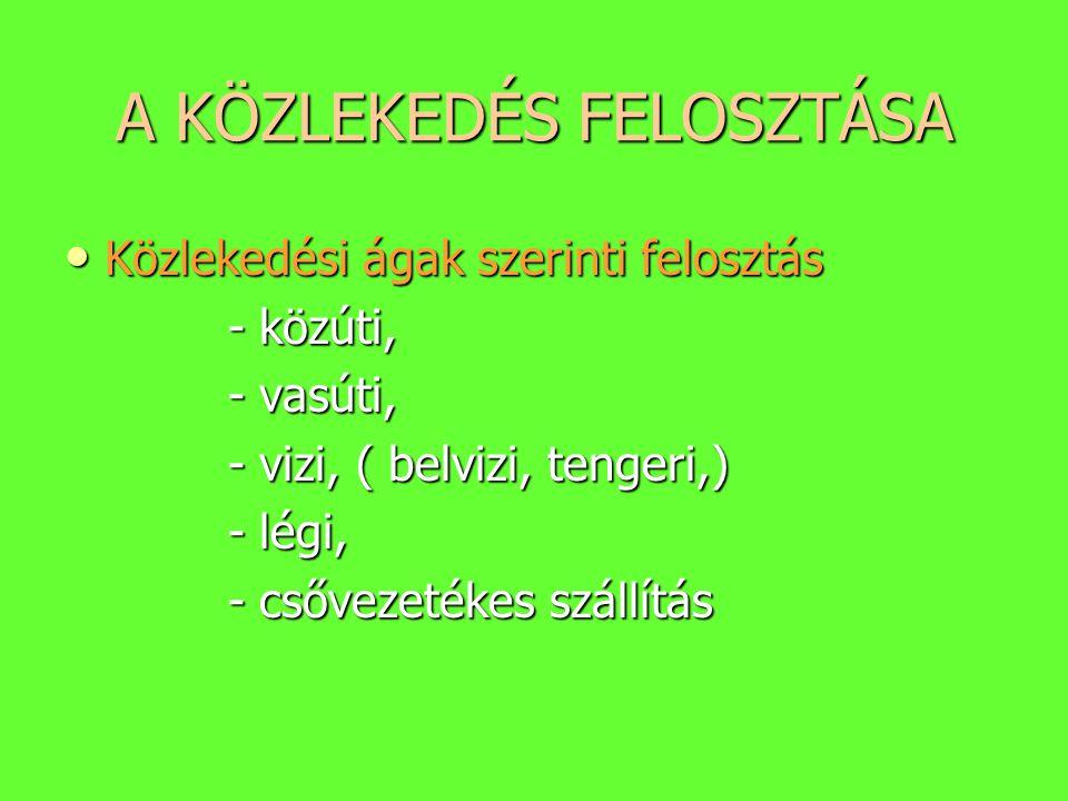 KÖZLEKEDÉSI ALAPFOGALMAK Közlekedés - definíció Közlekedés - definíció Közlekedés - definíció Közlekedés - definíció Szállítás - definíció Szállítás - definíció Szállítás - definíció Szállítás - definíció Fuvarozás - definíció Fuvarozás - definíció Fuvarozás - definíció Fuvarozás - definíció Szállítmányozás - definíció Szállítmányozás - definíció Szállítmányozás - definíció Szállítmányozás - definíció Vállalkozás - definíció Vállalkozás - definíció Vállalkozás - definíció Vállalkozás - definíció Bérlet - definíció Bérlet - definíció Bérlet - definíció Bérlet - definíció