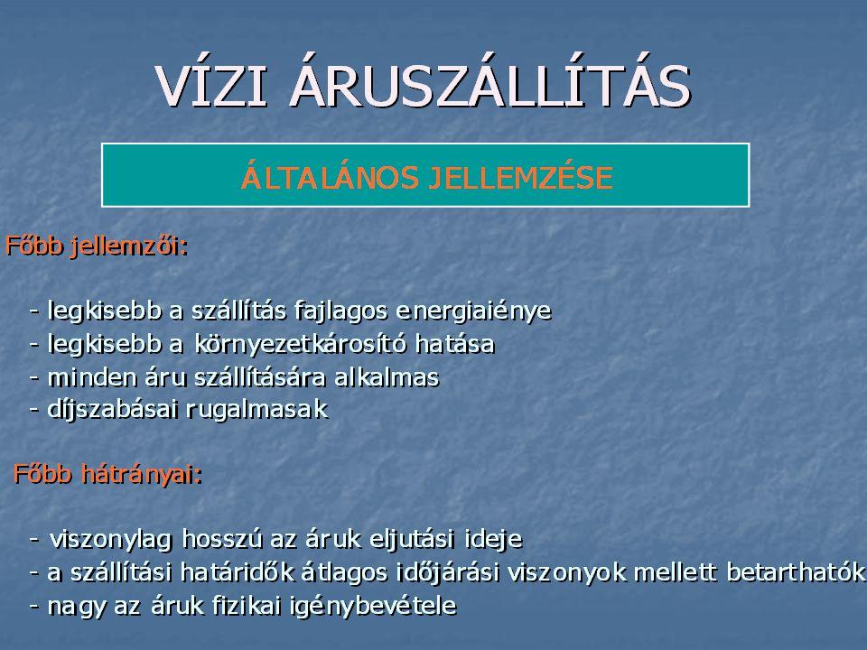 A VÍZI ÁRUSZÁLLÍTÁS JÁRMŰVEI HAJÓTIPUSOK FOLYAMI HAJÓK TENGERI HAJÓK FOLYAM- TENGERI HAJÓK VONTATÓ – ÉS TOLÓHAJÓK USZÁLYOK ÖNJÁRÓÁRUSZÁLLÍTÓ HAJÓK ÁRUSZÁLLTÓ-HAJÓK KOMBINÁLT FORGAL- MAT LEBONYOLÍTÓ HAJÓK ÁltalánosSpeciális -Szárazáru – szállító-Folyékonyáru-szállító-Különleges-rakodású -Folyékonyáru- Folyékonyáru- szállít -Szárazáru-szállító -Kombinált áru- szállító-Hűtőhajók -Egyéb, speciális áruszállító-Konténerhajók-Komphajók -Ro-Ro hajók Ro-Ro hajókRo-Ro hajók -Bárkaszállító hajól LASH SEABEE BACAT SEABEE BACAT