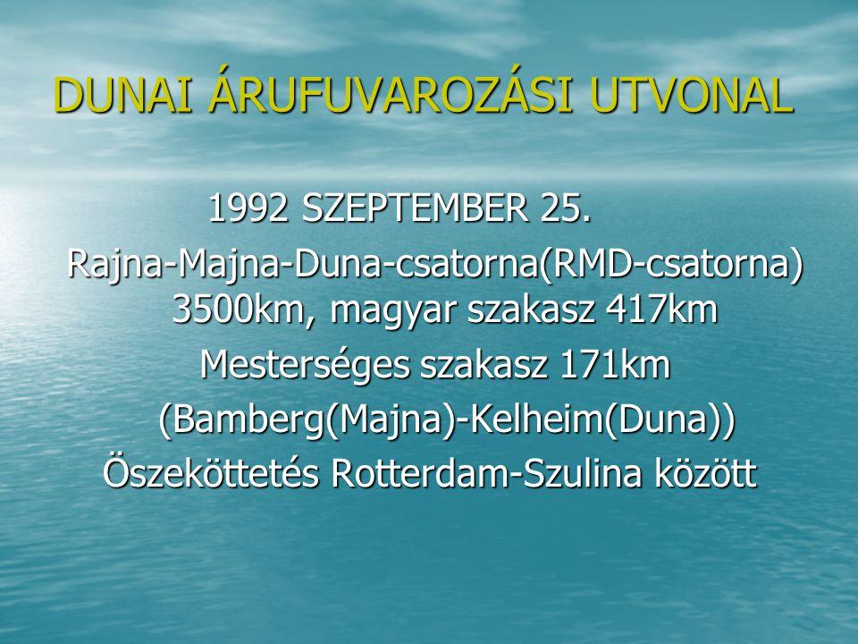 DUNAI ÁRUFUVAROZÁSI UTVONAL 1992 SZEPTEMBER 25. 1992 SZEPTEMBER 25. Rajna-Majna-Duna-csatorna(RMD-csatorna) 3500km, magyar szakasz 417km Rajna-Majna-D