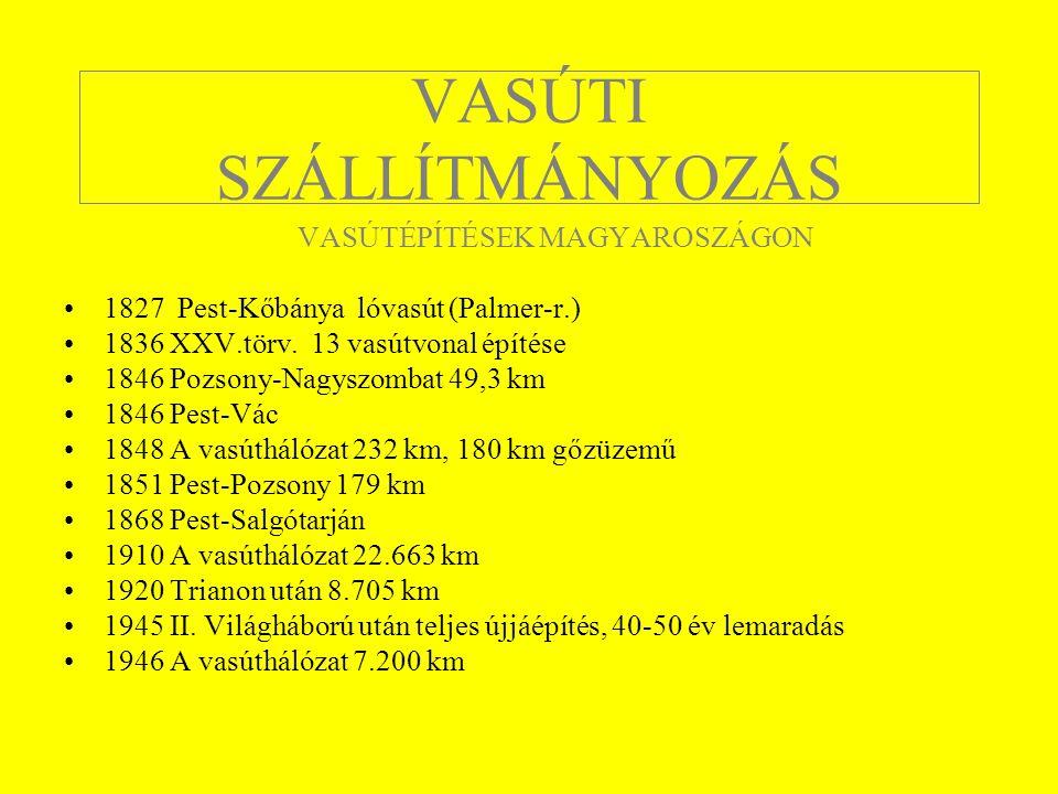 VASÚTI SZÁLLÍTMÁNYOZÁS VASÚTÉPÍTÉSEK MAGYAROSZÁGON 1827 Pest-Kőbánya lóvasút (Palmer-r.) 1836 XXV.törv. 13 vasútvonal építése 1846 Pozsony-Nagyszombat