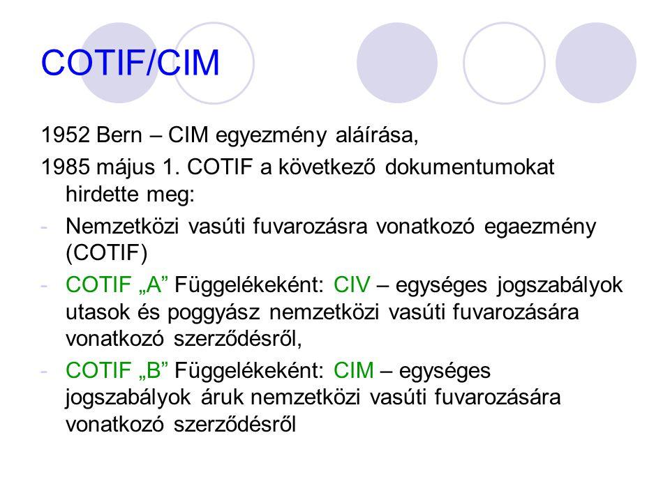 COTIF/CIM 1952 Bern – CIM egyezmény aláírása, 1985 május 1. COTIF a következő dokumentumokat hirdette meg: -Nemzetközi vasúti fuvarozásra vonatkozó eg