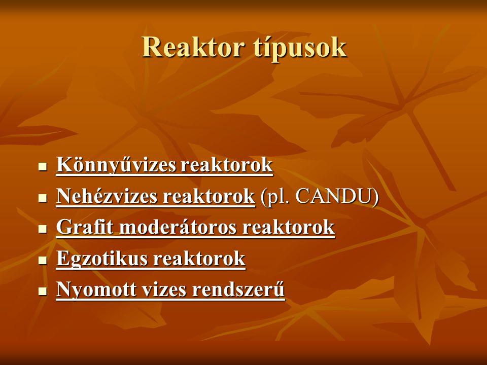 Reaktor típusok Könnyűvizes reaktorok Könnyűvizes reaktorok Nehézvizes reaktorok (pl. CANDU) Nehézvizes reaktorok (pl. CANDU) Grafit moderátoros reakt