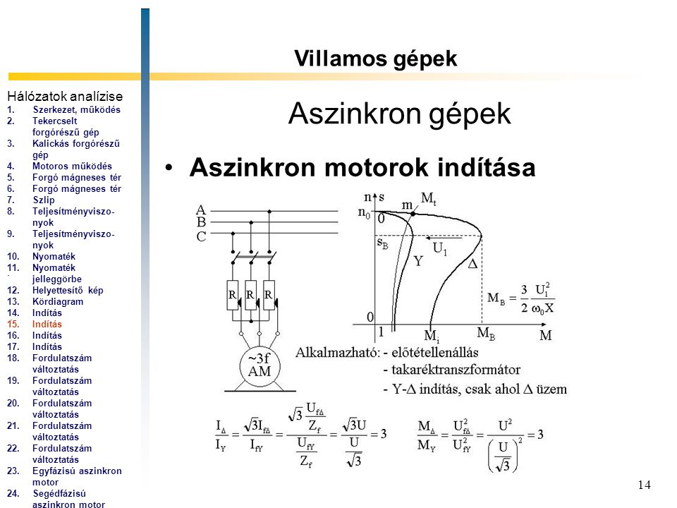 14 Aszinkron gépek Aszinkron motorok indítása Villamos gépek... Hálózatok analízise 1.Szerkezet, működés 2.Tekercselt forgórészű gép 3.Kalickás forgór
