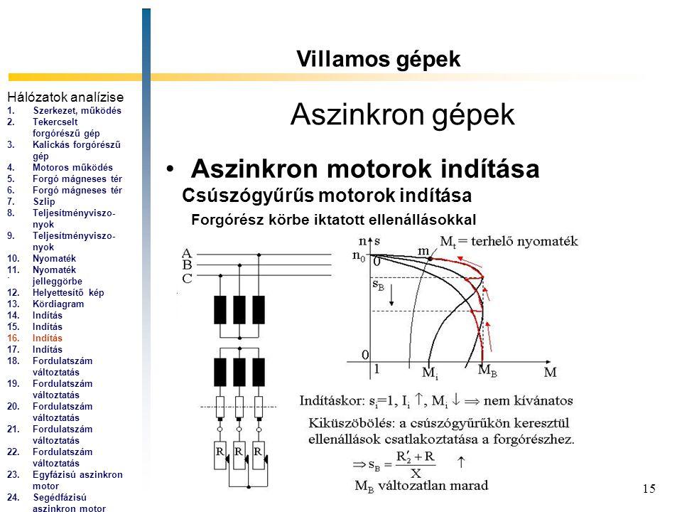 15 Aszinkron gépek Aszinkron motorok indítása Villamos gépek... Csúszógyűrűs motorok indítása Forgórész körbe iktatott ellenállásokkal Hálózatok analí