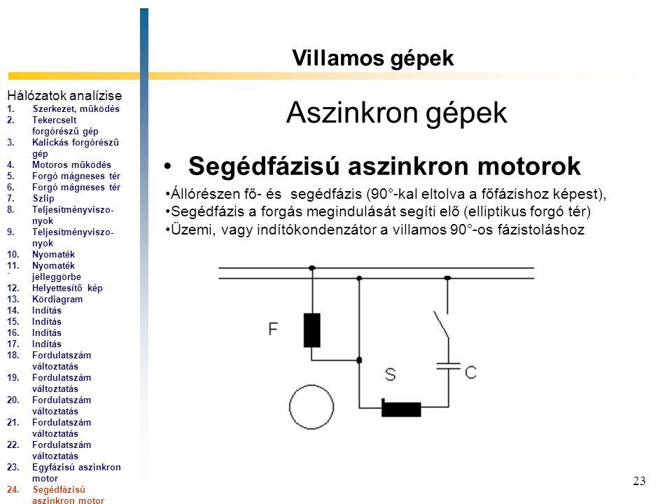 23 Aszinkron gépek Segédfázisú aszinkron motorok Villamos gépek... Állórészen fő- és segédfázis (90°-kal eltolva a főfázishoz képest), Segédfázis a fo