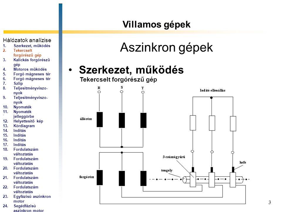 3 Aszinkron gépek Szerkezet, működés Villamos gépek... Tekercselt forgórészű gép Hálózatok analízise 1.Szerkezet, működés 2.Tekercselt forgórészű gép