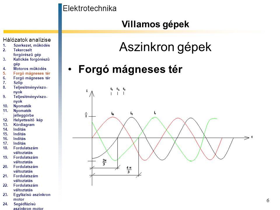 7 Aszinkron gépek Forgó mágneses tér Elektrotechnika Villamos gépek...