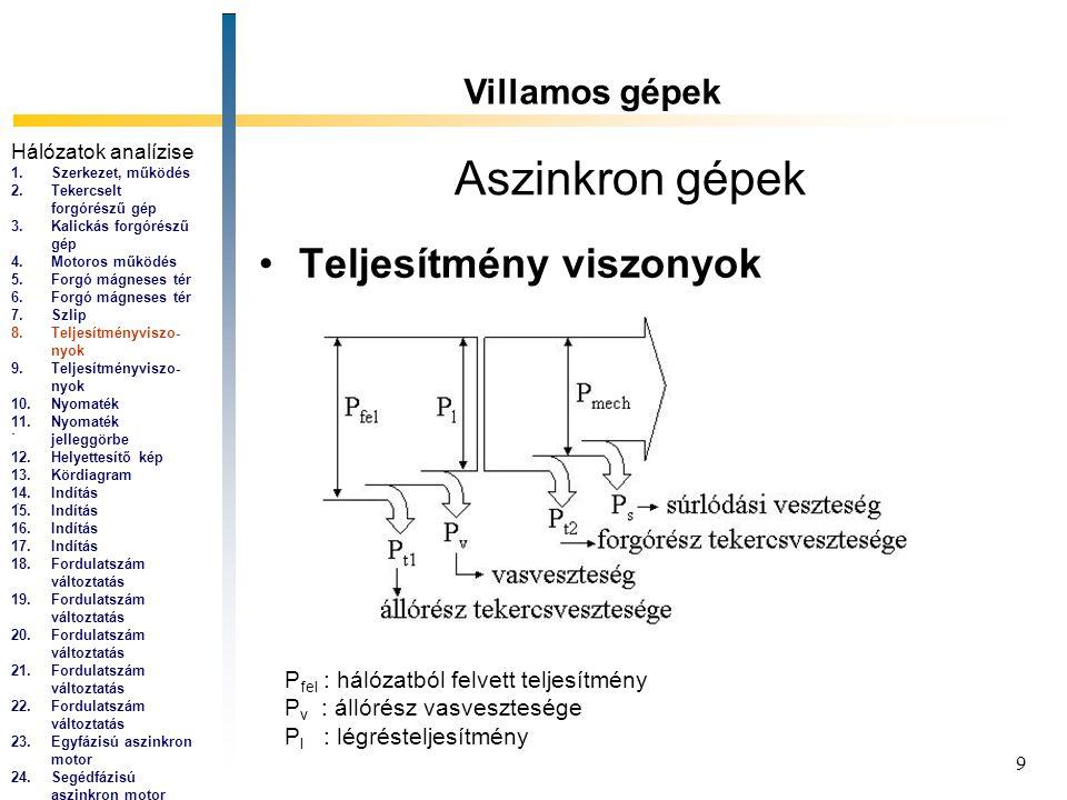 9 Aszinkron gépek Teljesítmény viszonyok Villamos gépek... P fel : hálózatból felvett teljesítmény P v : állórész vasvesztesége P l : légrésteljesítmé