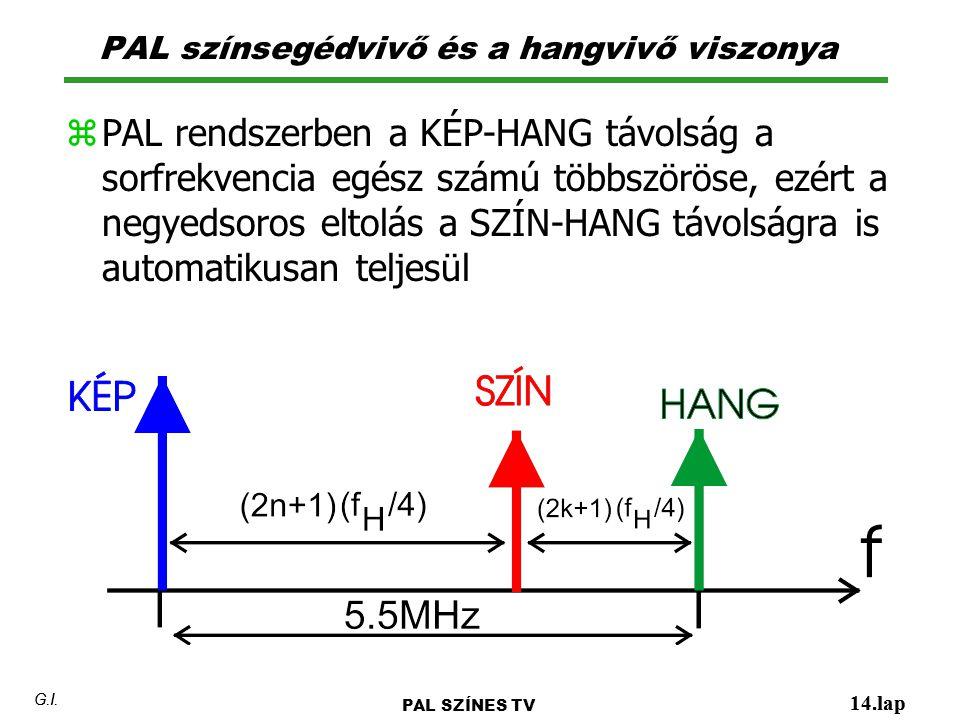 PAL színsegédvivő és a hangvivő viszonya 14.lap G.I. PAL SZÍNES TV 14.lap G.I. z PAL rendszerben a KÉP-HANG távolság a sorfrekvencia egész számú többs