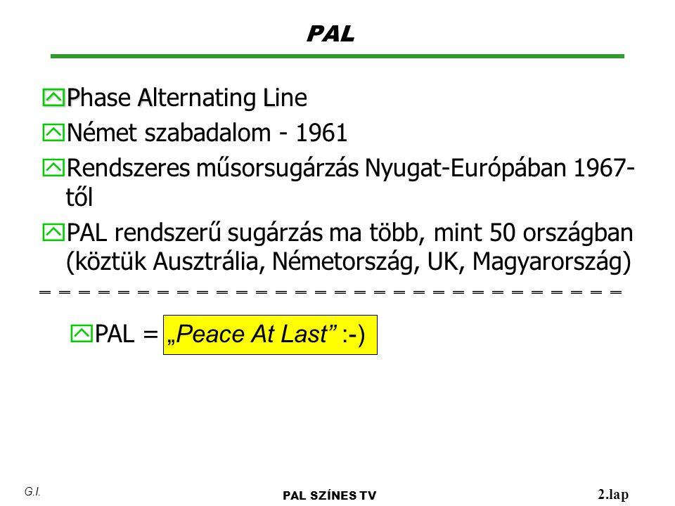 y P AL y Phase Alternating Line y Német szabadalom - 1961 y Rendszeres műsorsugárzás Nyugat-Európában 1967- től y PAL rendszerű sugárzás ma több, mint