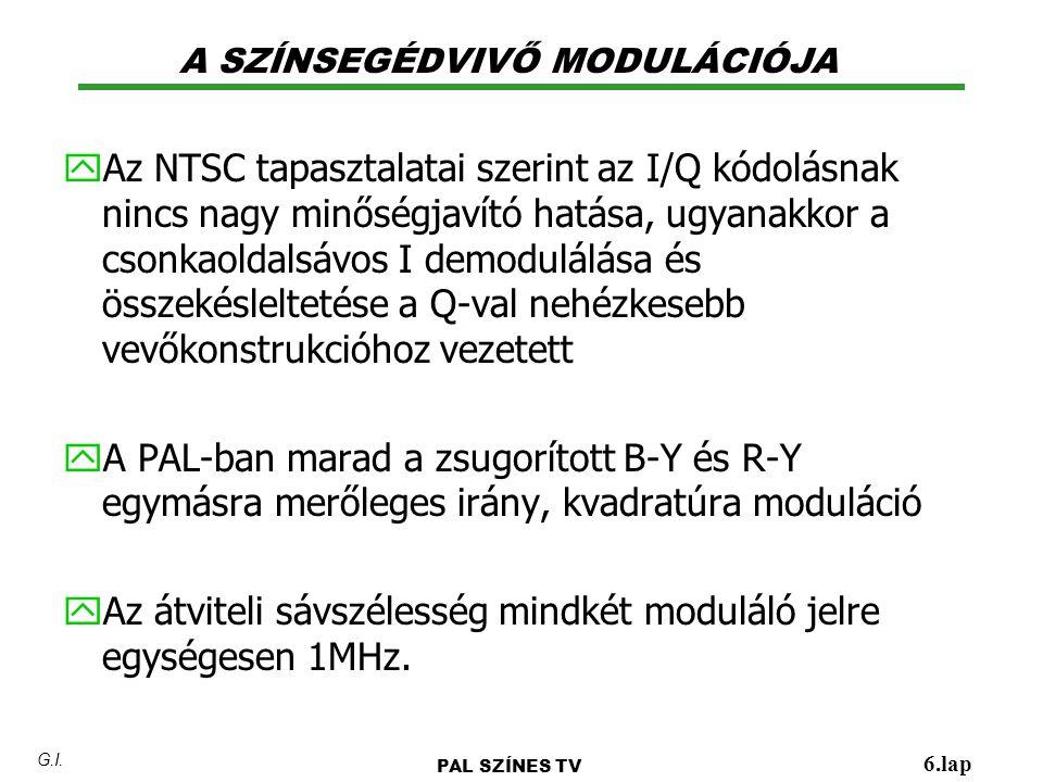 Színkülönbségek redukciója PAL SZÍNES TV 7.lap G.I.