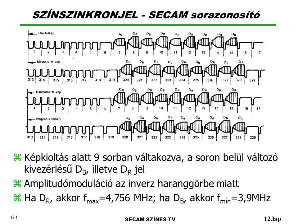 SZÍNSZINKRONJEL - SECAM sorazonosító 12.lap G.I. SECAM SZÍNES TV 12.lap G.I.