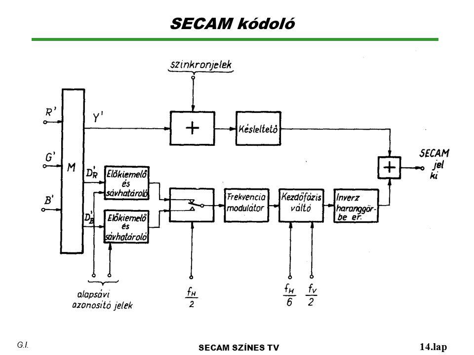 SECAM kódoló 14.lap G.I. SECAM SZÍNES TV 14.lap G.I.