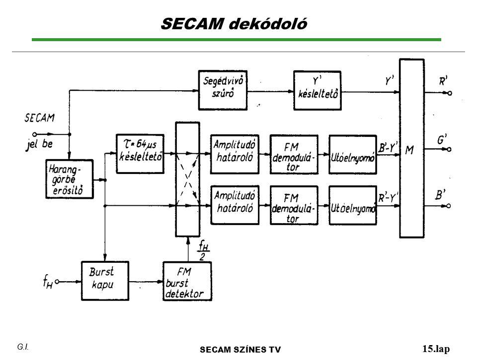 SECAM dekódoló 15.lap G.I. SECAM SZÍNES TV 15.lap G.I.