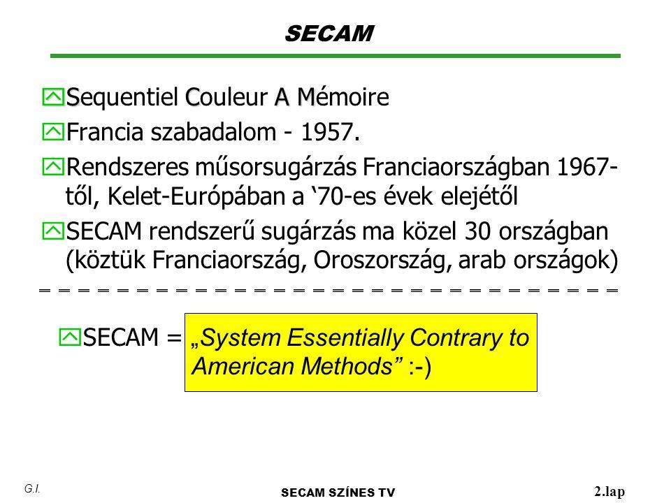 y SCAM y Sequentiel Couleur A Mémoire y Francia szabadalom - 1957.