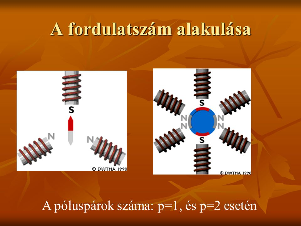 A fordulatszám alakulása A póluspárok száma: p=1, és p=2 esetén