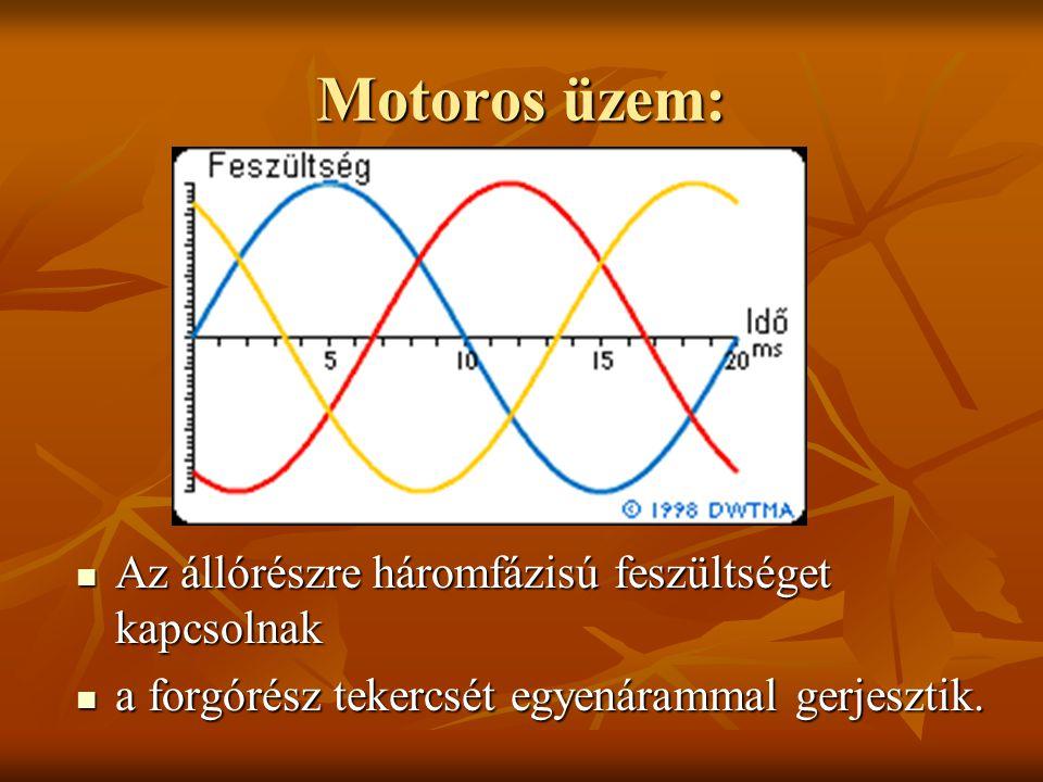 Motoros üzem: Az állórészre háromfázisú feszültséget kapcsolnak Az állórészre háromfázisú feszültséget kapcsolnak a forgórész tekercsét egyenárammal g
