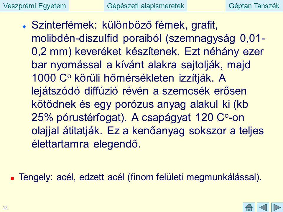 Veszprémi EgyetemGépészeti alapismeretekGéptan TanszékVeszprémi EgyetemGépészeti alapismeretekGéptan Tanszék 18 Szinterfémek: különböző fémek, grafit,