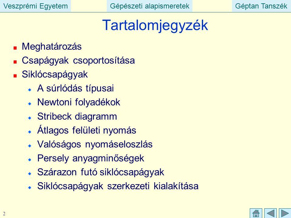 Veszprémi EgyetemGépészeti alapismeretekGéptan TanszékVeszprémi EgyetemGépészeti alapismeretekGéptan Tanszék 2 Tartalomjegyzék Meghatározás Csapágyak