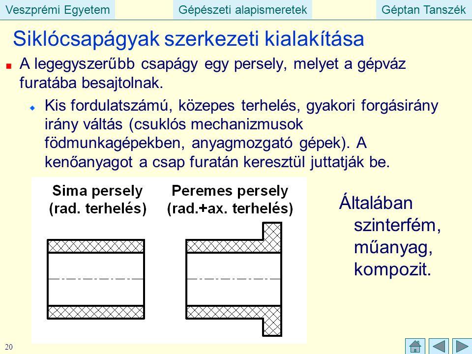 Veszprémi EgyetemGépészeti alapismeretekGéptan TanszékVeszprémi EgyetemGépészeti alapismeretekGéptan Tanszék 20 Siklócsapágyak szerkezeti kialakítása