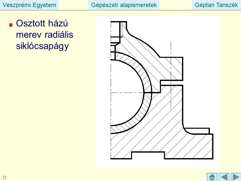 Veszprémi EgyetemGépészeti alapismeretekGéptan TanszékVeszprémi EgyetemGépészeti alapismeretekGéptan Tanszék 22 Osztott házú merev radiális siklócsapá