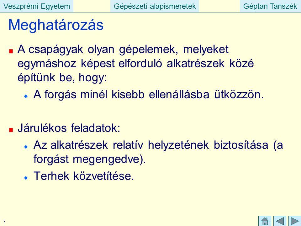 Veszprémi EgyetemGépészeti alapismeretekGéptan TanszékVeszprémi EgyetemGépészeti alapismeretekGéptan Tanszék 3 Meghatározás A csapágyak olyan gépeleme