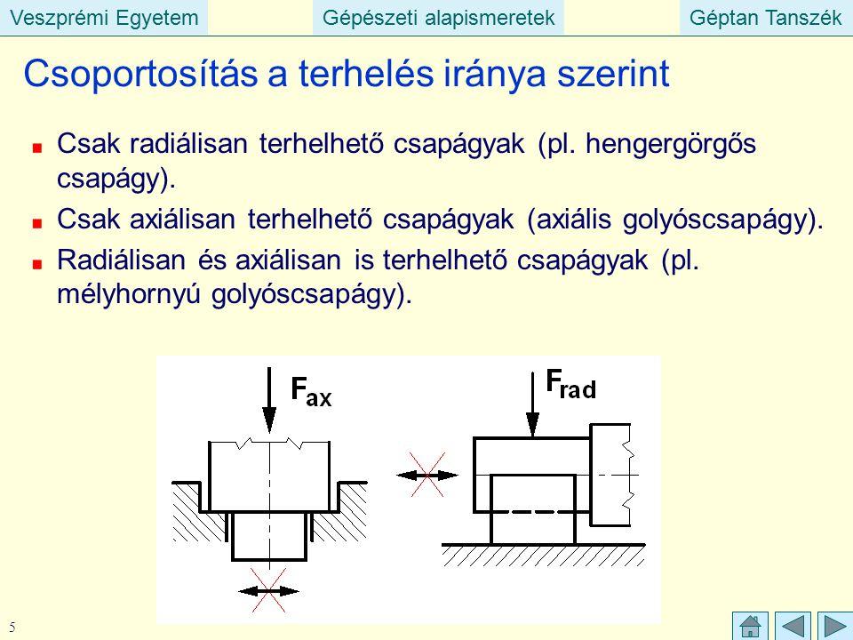 Veszprémi EgyetemGépészeti alapismeretekGéptan TanszékVeszprémi EgyetemGépészeti alapismeretekGéptan Tanszék 5 Csoportosítás a terhelés iránya szerint