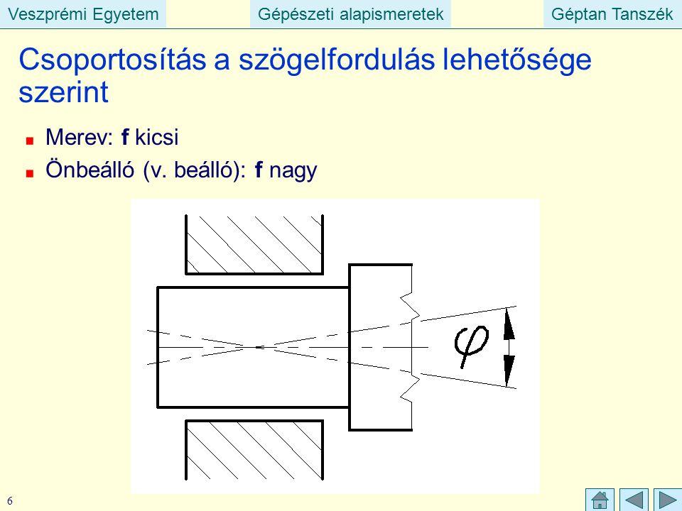Veszprémi EgyetemGépészeti alapismeretekGéptan TanszékVeszprémi EgyetemGépészeti alapismeretekGéptan Tanszék 6 Csoportosítás a szögelfordulás lehetősé