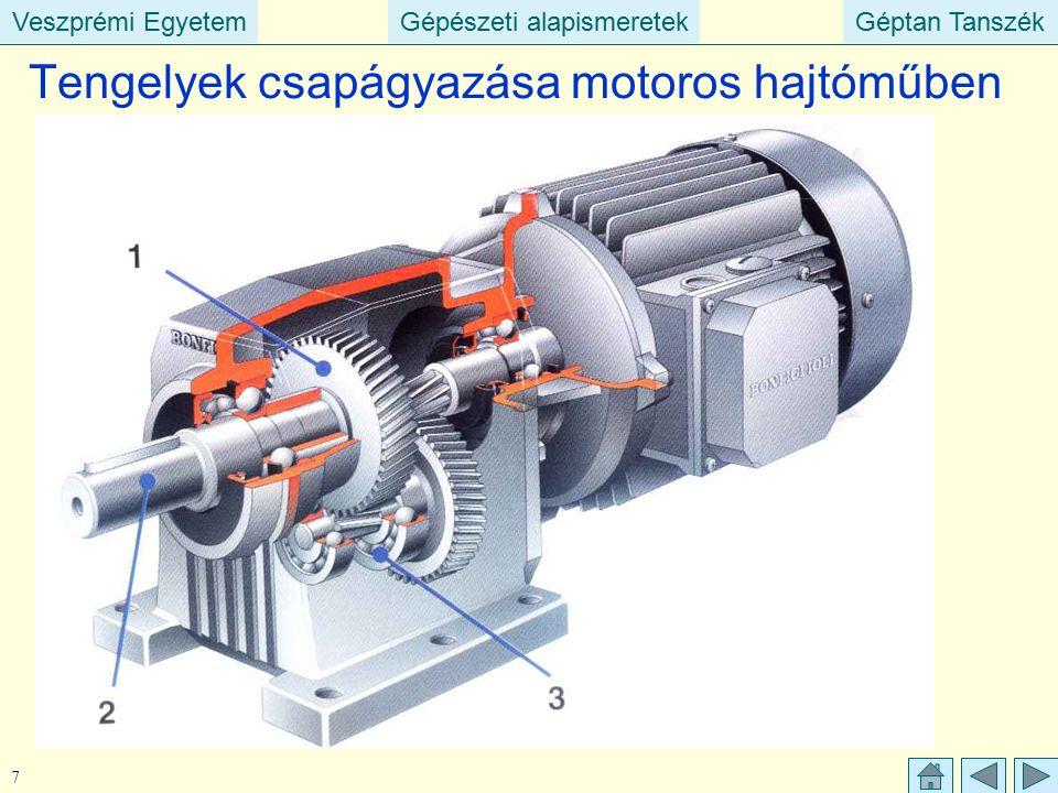 Veszprémi EgyetemGépészeti alapismeretekGéptan TanszékVeszprémi EgyetemGépészeti alapismeretekGéptan Tanszék 7 Tengelyek csapágyazása motoros hajtóműb